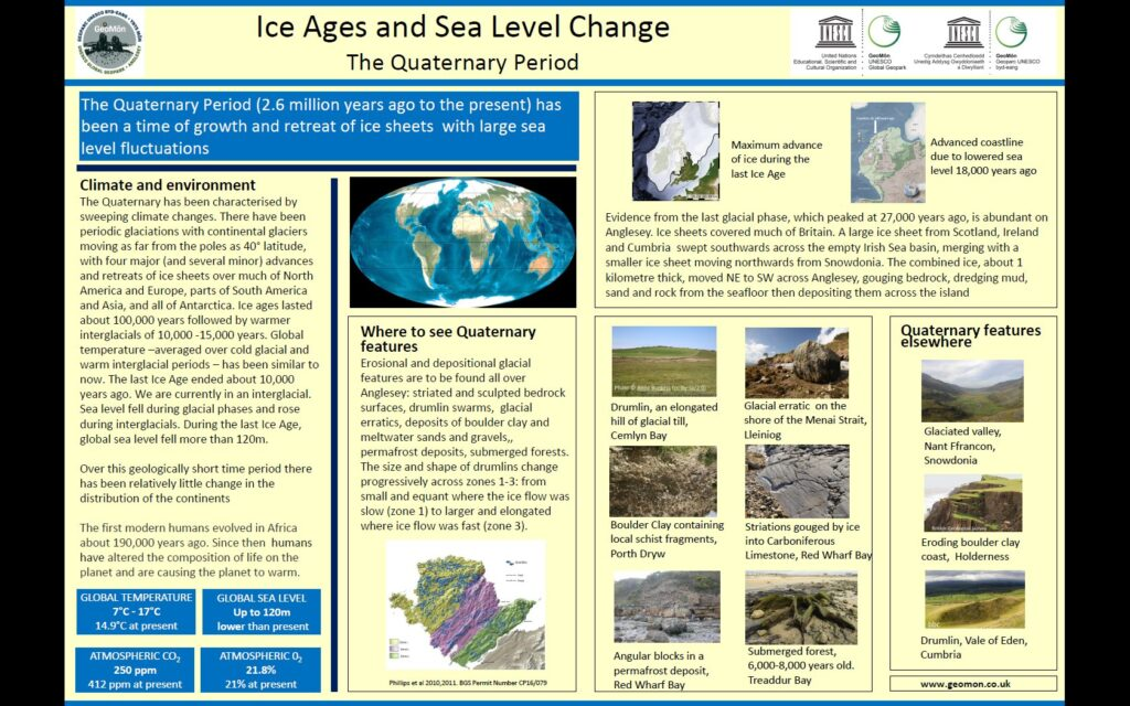 Recent, Quaternary, climate change - the last 2 million years