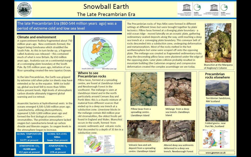 """The """"Snowball Earth """" in late Precambrian times ....."""
